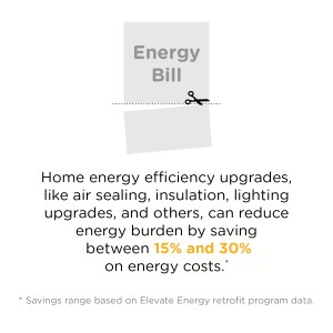 energy efficiency michigan low income